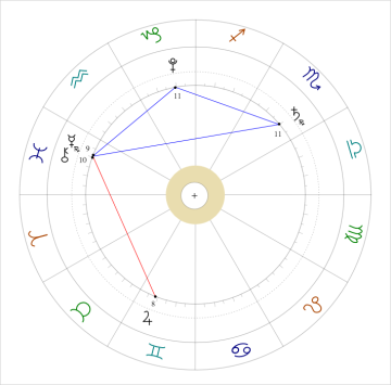 chart3-9-2013