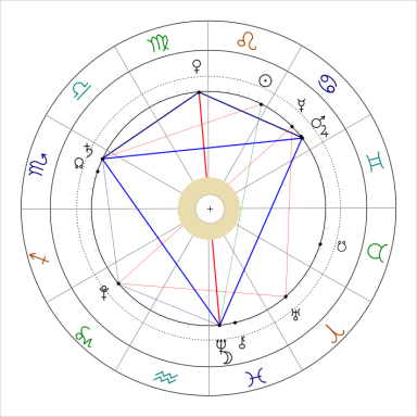 Venus Kite within the Grand Sextile