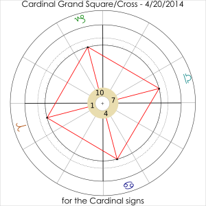 2014-04-20.CardinalSigns