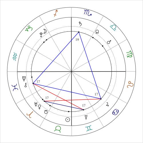 2014-05-17