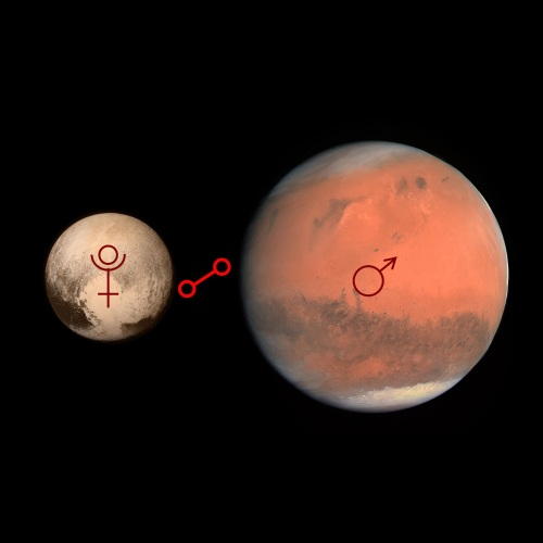Battle of the red planets: Mars opposite Pluto
