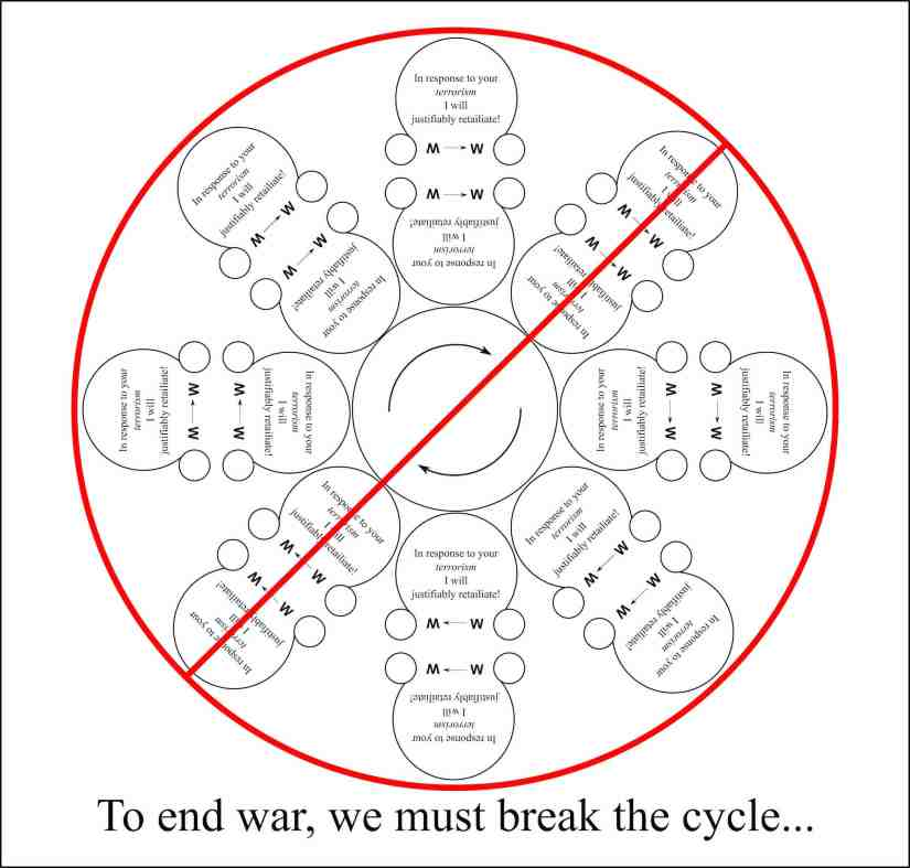 EndTheCycle